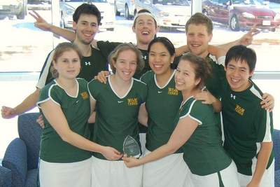 College of William and Mary Team (400)